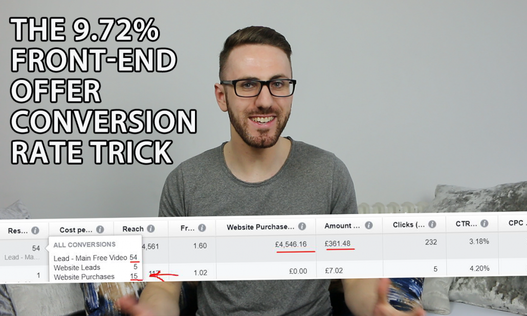 The 9.72% Conversion Rate Trick